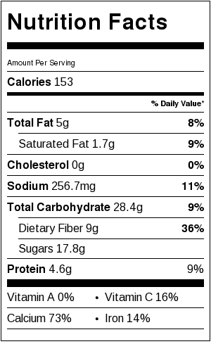 Chocolate Covered Cherry Shake Nutrition