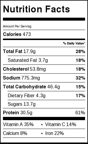 Chicken-Quinoa-Soup-Nutrition
