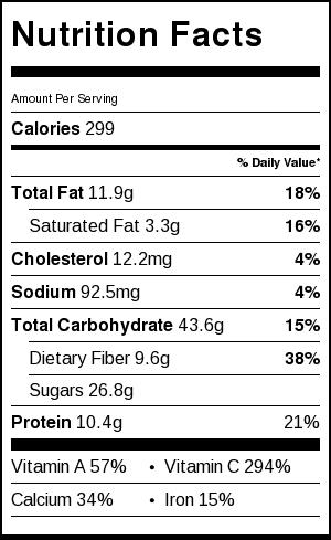 Super Foods Smoothie Nutrition