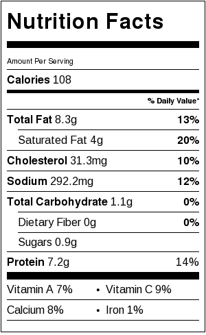 Skinny-buffalo-chicken-nutrition