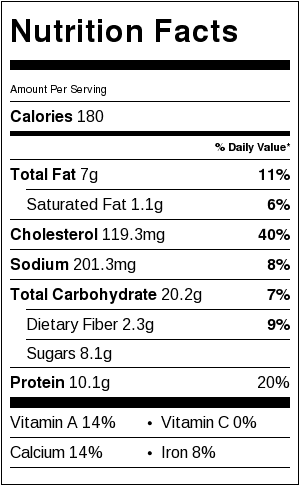 Healthy Pancakes Nutrition