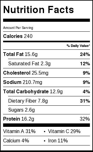 Avocado-Tuna-Salad-Nutrition