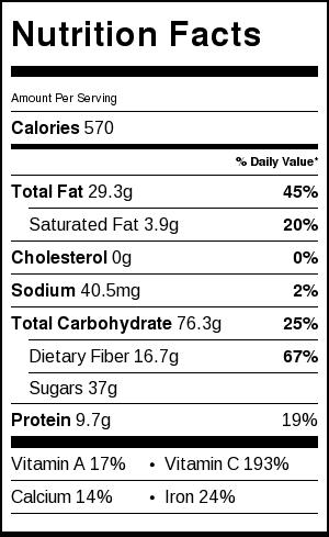Quinoa-Power-Salad-Nutrition