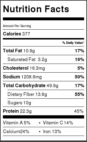 buffalo-chickpea-salad-nutrition