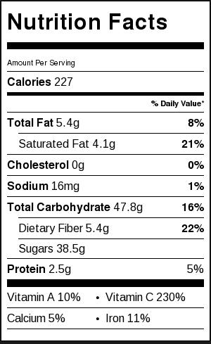 turmeric-smoothie-nutrition