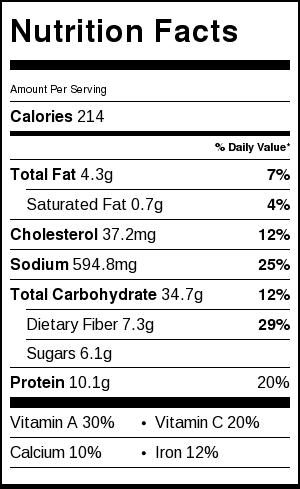 Caprese-Chickpea-Veggie-Burger-Nutrition