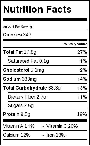 Pesto-Pasta-Salad-Nutrition