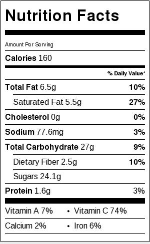 mango-icecream-nutrition