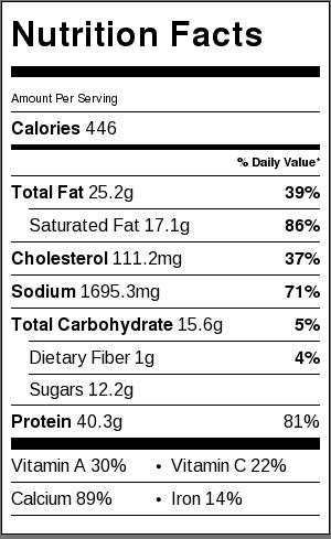 Basil-Feta-Greek-Yogurt-Dip-Nutrition