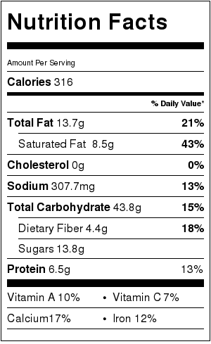 Carrot-Cake-Oatmeal-Muffins-Nutrition