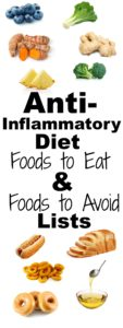 Anti-inflammatory Diet: List of Foods to Eat and Avoid