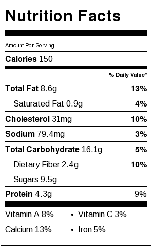 flourless-sweet-potato-muffin-nutrition