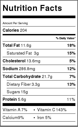 Broccoli Salad with Yogurt Dressing Nutrition