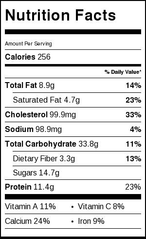 Cranberry Eggnog Nutrition