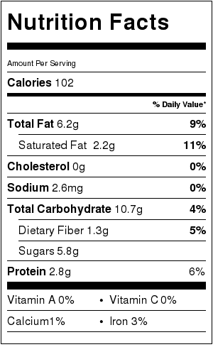 Peanut Butter Snowballs Nutrition