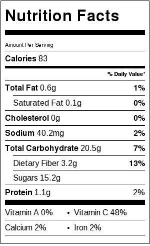 Winter Fruit Salsa Nutrition