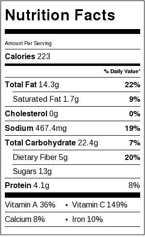 balsamic-roasted-vegetables-nutrition