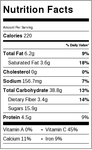 Strawberry-Oatmeal-Bars-Nutrition