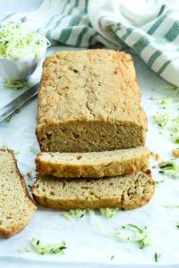 Low Carb Keto Zucchini Bread